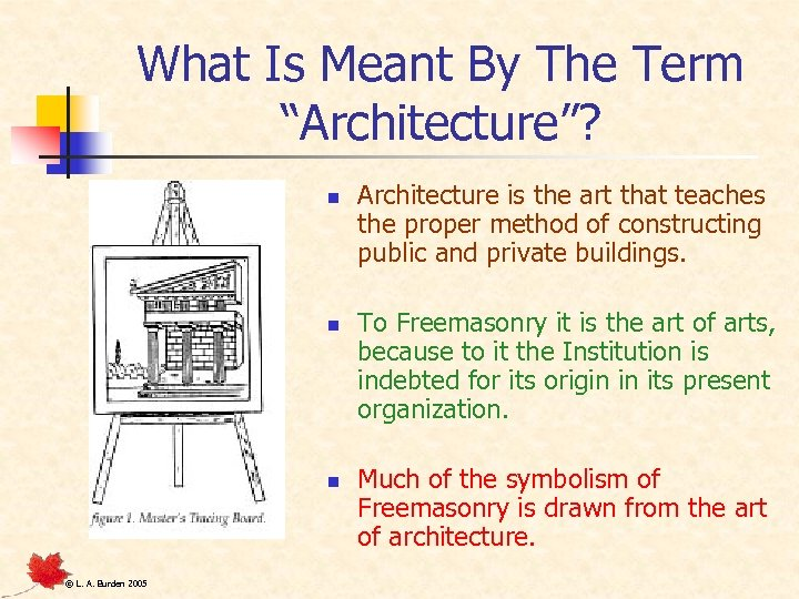 """What Is Meant By The Term """"Architecture""""? n n n © L. A. Burden"""
