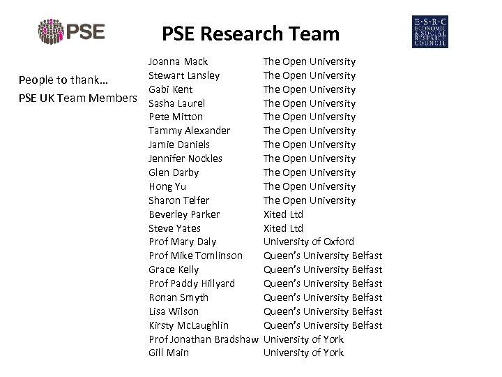 PSE Research Team Joanna Mack Stewart Lansley People to thank… Gabi Kent PSE UK