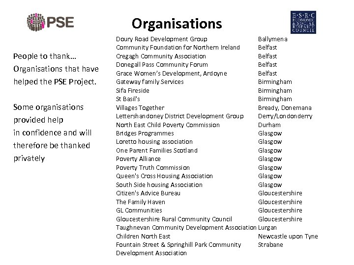 Organisations People to thank… Organisations that have helped the PSE Project. Some organisations provided