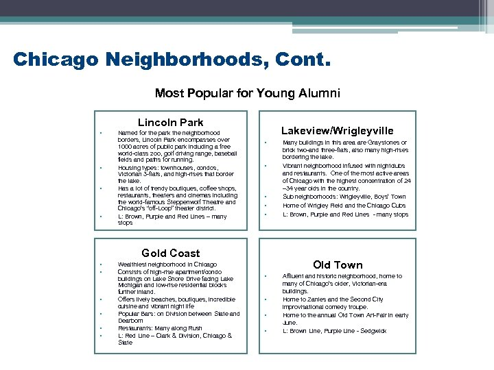 Chicago Neighborhoods, Cont. Most Popular for Young Alumni Lincoln Park • • Named for