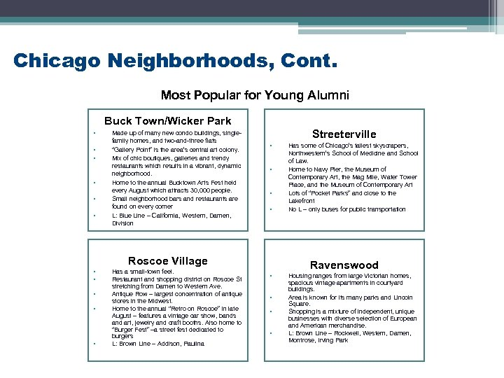 Chicago Neighborhoods, Cont. Most Popular for Young Alumni Buck Town/Wicker Park • • •