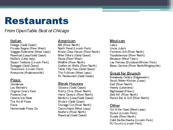 Restaurants From Open. Table Best of Chicago Italian American Mexican Pelago (Gold Coast) Piccolo