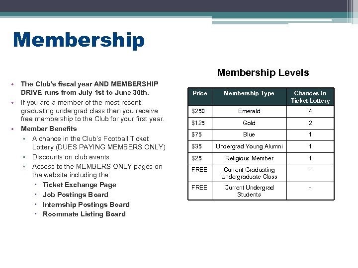 Membership Levels • The Club's fiscal year AND MEMBERSHIP DRIVE runs from July 1