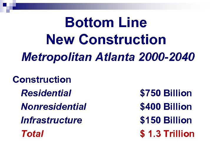 Bottom Line New Construction Metropolitan Atlanta 2000 -2040 Construction Residential Nonresidential Infrastructure Total $750