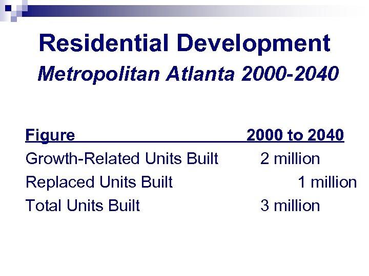 Residential Development Metropolitan Atlanta 2000 -2040 Figure Growth-Related Units Built Replaced Units Built Total