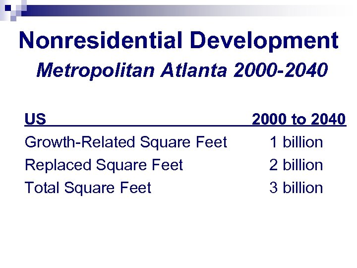Nonresidential Development Metropolitan Atlanta 2000 -2040 US Growth-Related Square Feet Replaced Square Feet Total