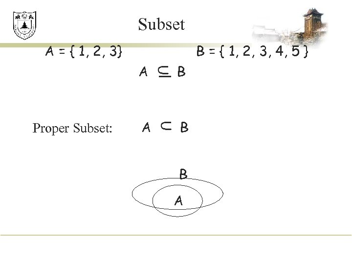 Subset A = { 1, 2, 3} B = { 1, 2, 3, 4,