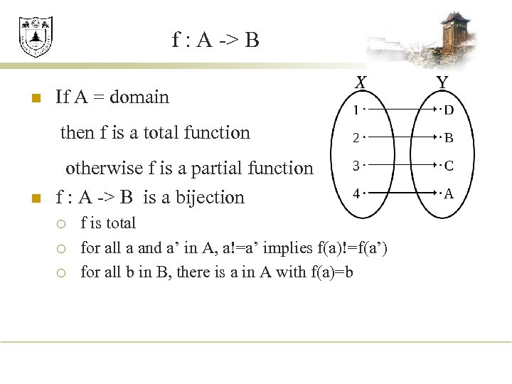f : A -> B n If A = domain then f is a