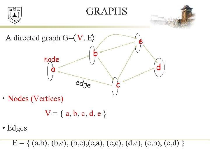 GRAPHS A directed graph G=〈 V, E〉 e b node d a edge c