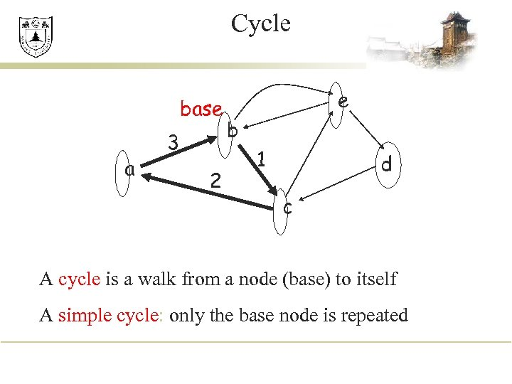 Cycle base a 3 2 e b 1 d c A cycle is a