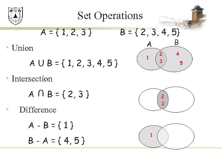 Set Operations A = { 1, 2, 3 } B = { 2, 3,