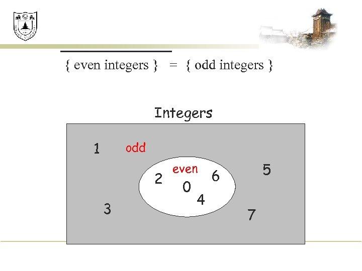 { even integers } = { odd integers } Integers 1 odd 2 3
