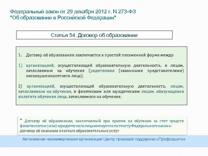 Федеральный закон от 29 декабря 2012 г. N 273 ФЗ