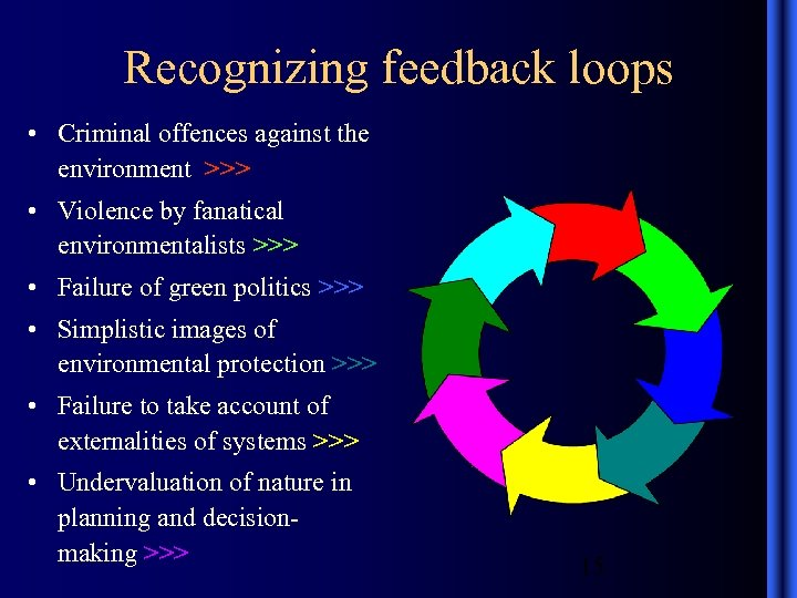 Recognizing feedback loops • Criminal offences against the environment >>> • Violence by fanatical