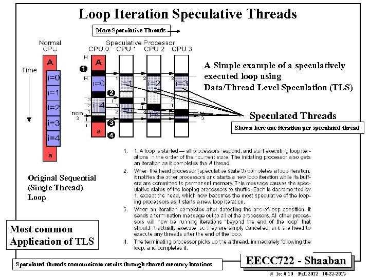 Loop Iteration Speculative Threads More Speculative Threads A Simple example of a speculatively executed