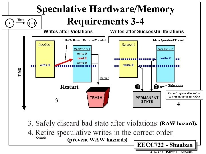 i Time i+1 Speculative Hardware/Memory Requirements 3 -4 RAW Hazard Occurred/Detected More Speculated Thread
