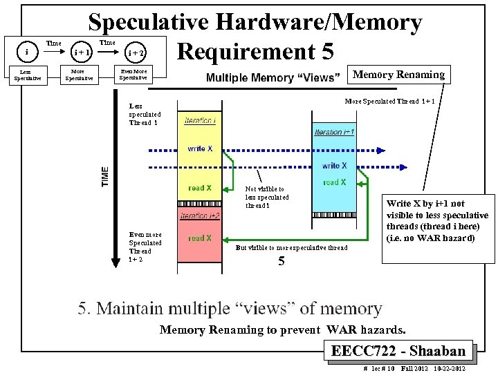 i Less Speculative Time Speculative Hardware/Memory Requirement 5 Time i+1 More Speculative i+2 Even