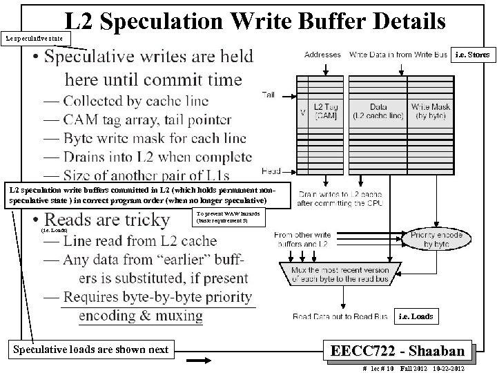 L 2 Speculation Write Buffer Details i. e speculative state i. e. Stores L