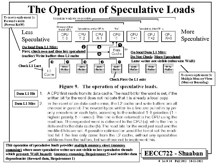 The Operation of Speculative Loads To meet requirement 1: Forward results (Prevent RAW) More