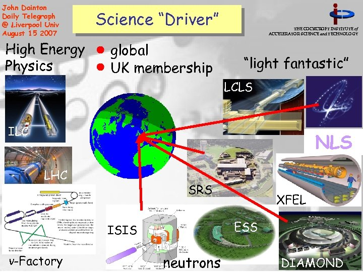 John Dainton Daily Telegraph @ Liverpool Univ August 15 2007 High Energy Physics Science