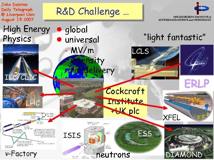 John Dainton Daily Telegraph @ Liverpool Univ August 15 2007 High Energy Physics ILC/CLIC