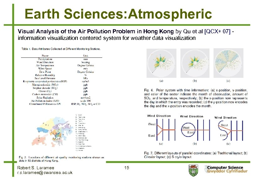 Earth Sciences: Atmospheric Visual Analysis of the Air Pollution Problem in Hong Kong by