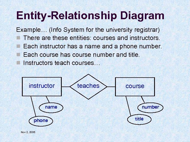Entity-Relationship Diagram Example… (Info System for the university registrar) n There are these entities: