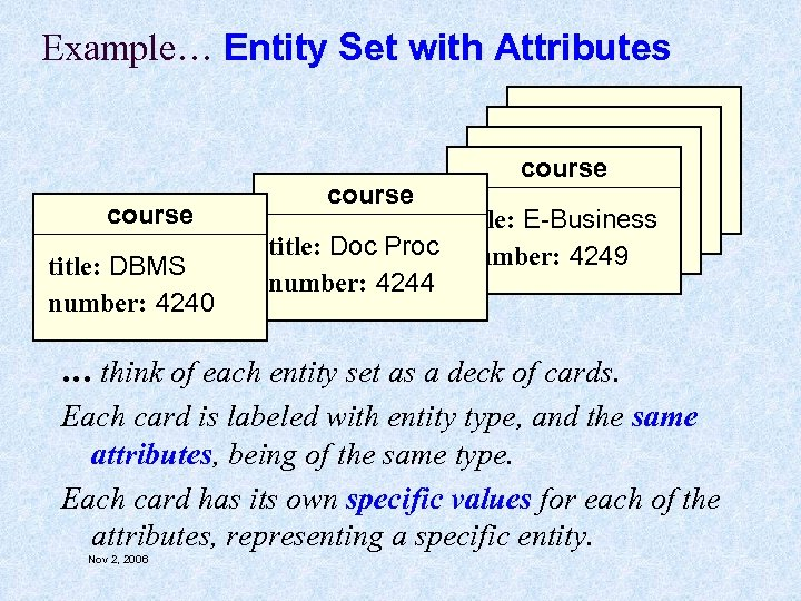 Example… Entity Set with Attributes course title: DBMS number: 4240 course title: E-Business title: