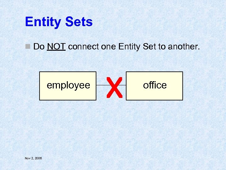 Entity Sets n Do NOT connect one Entity Set to another. employee Nov 2,