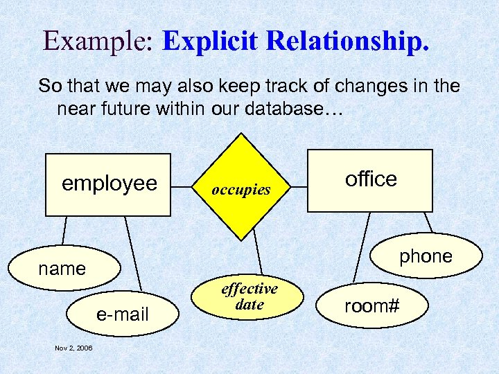 Example: Explicit Relationship. So that we may also keep track of changes in the