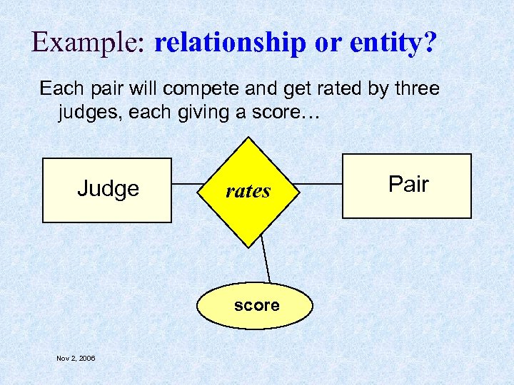 Example: relationship or entity? Each pair will compete and get rated by three judges,