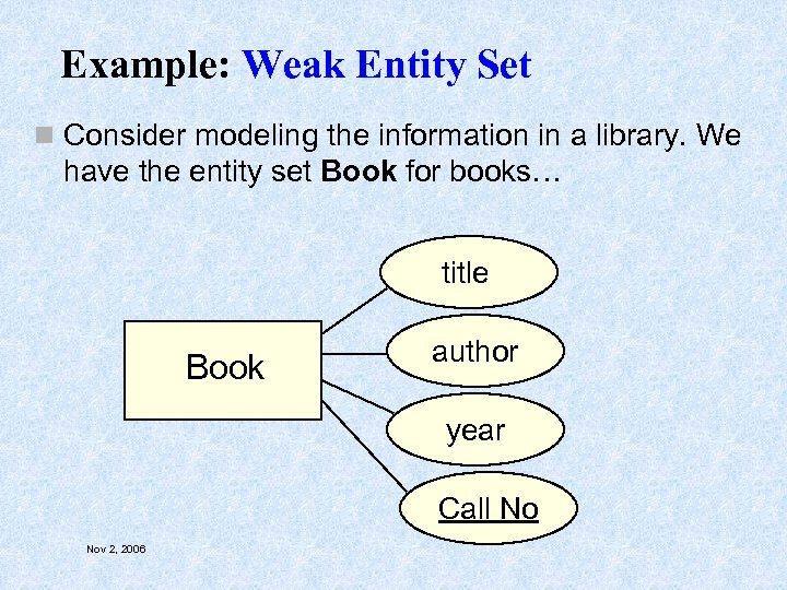 Example: Weak Entity Set n Consider modeling the information in a library. We have