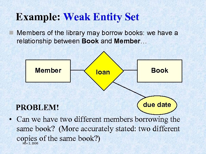 Example: Weak Entity Set n Members of the library may borrow books: we have