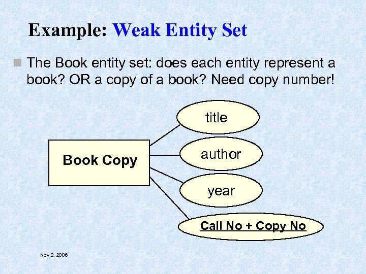 Example: Weak Entity Set n The Book entity set: does each entity represent a
