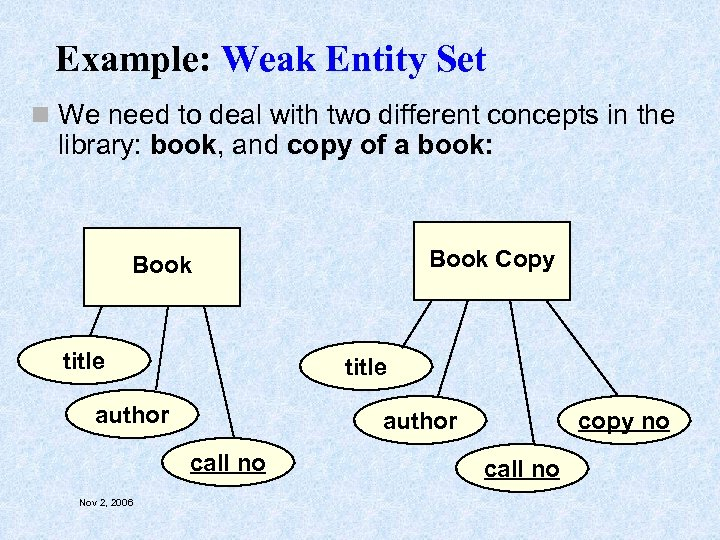 Example: Weak Entity Set n We need to deal with two different concepts in