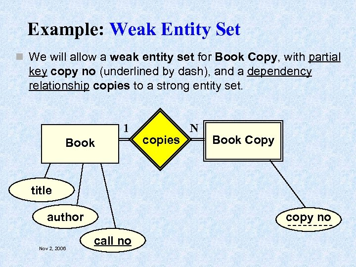 Example: Weak Entity Set n We will allow a weak entity set for Book