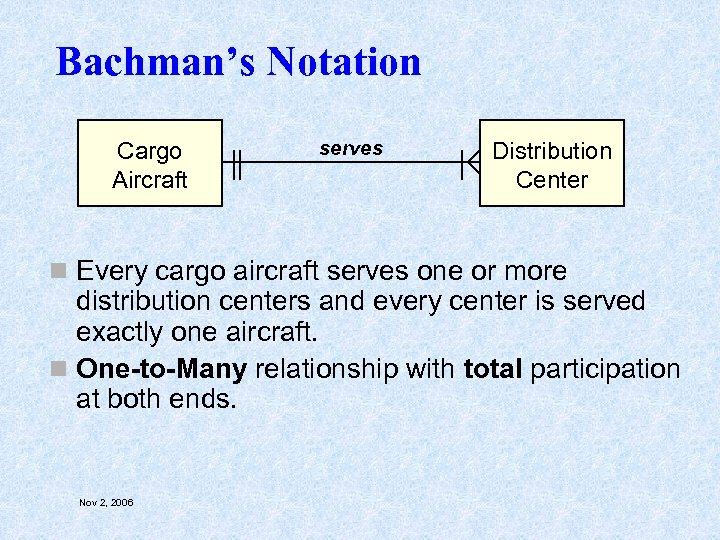 Bachman's Notation Cargo Aircraft serves Distribution Center n Every cargo aircraft serves one or