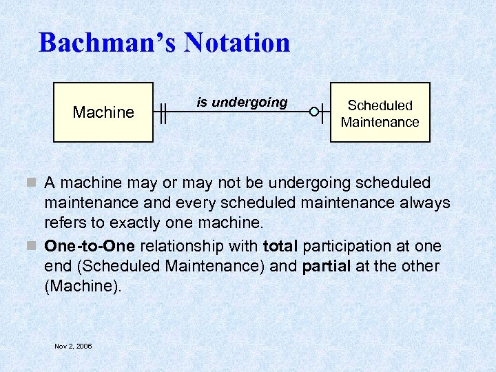 Bachman's Notation Machine is undergoing Scheduled Maintenance n A machine may or may not
