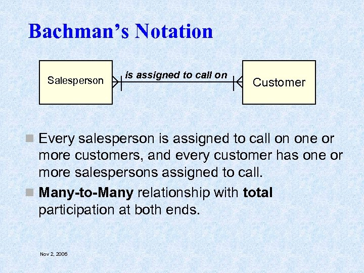 Bachman's Notation Salesperson is assigned to call on Customer n Every salesperson is assigned