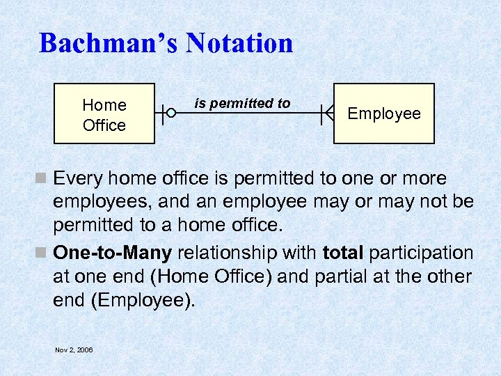 Bachman's Notation Home Office is permitted to Employee n Every home office is permitted