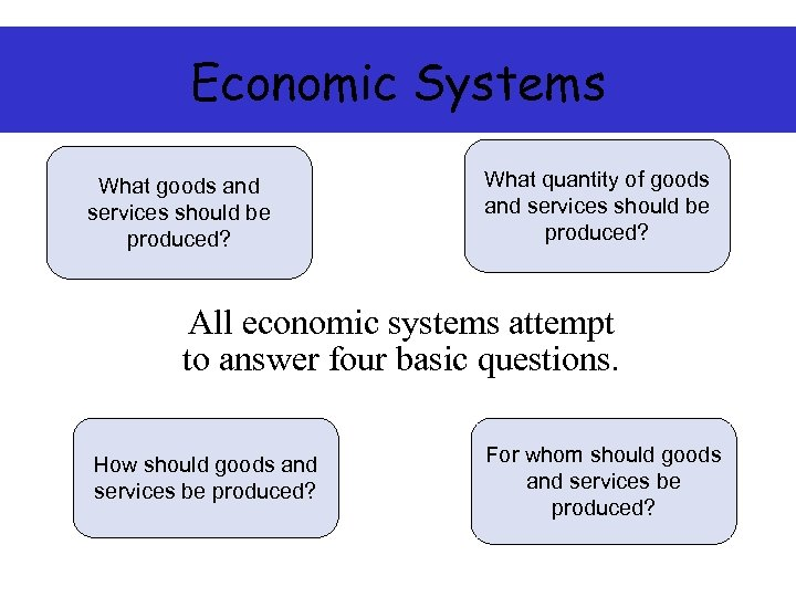 Economic Systems ? What goods and services should be produced? What quantity of goods