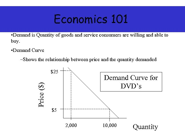 Economics 101 • Demand is Quantity of goods and service consumers are willing and