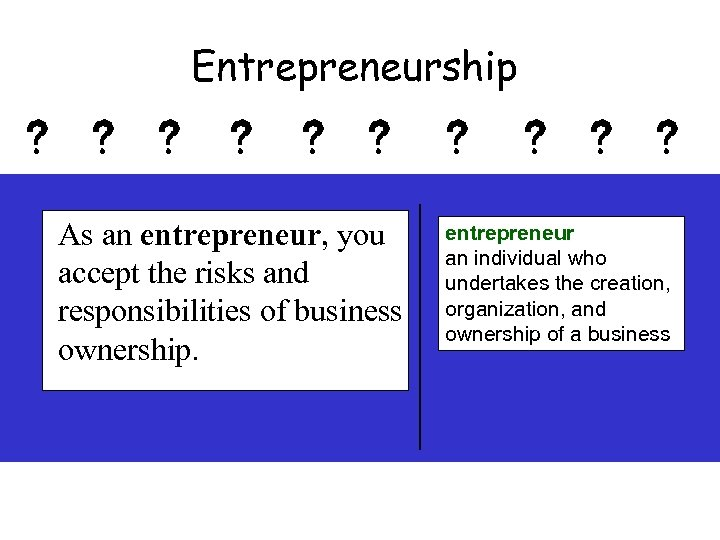 Entrepreneurship As an entrepreneur, you accept the risks and responsibilities of business ownership. entrepreneur