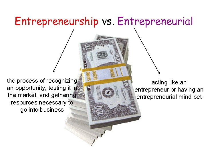 Entrepreneurship vs. Entrepreneurial the process of recognizing an opportunity, testing it in the market,