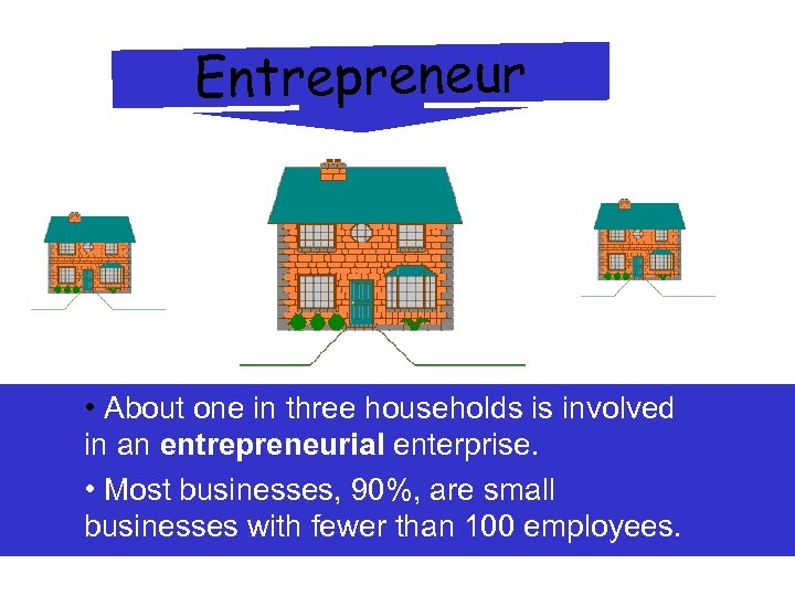 Entrepreneur • About one in three households is involved in an entrepreneurial enterprise. •