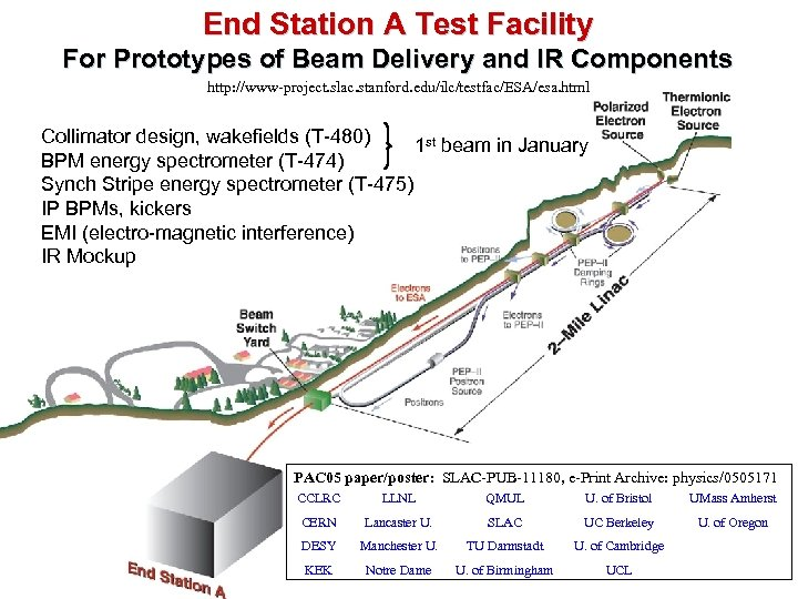 End Station A Test Facility For Prototypes of Beam Delivery and IR Components http: