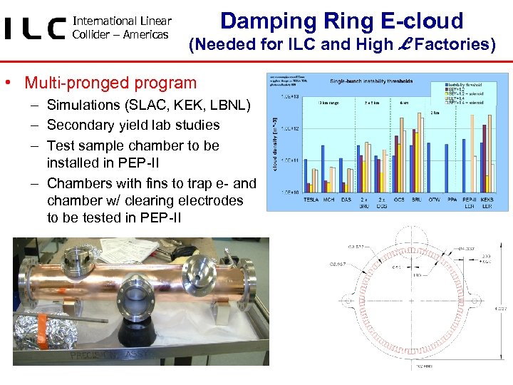 International Linear Collider – Americas Damping Ring E-cloud (Needed for ILC and High L