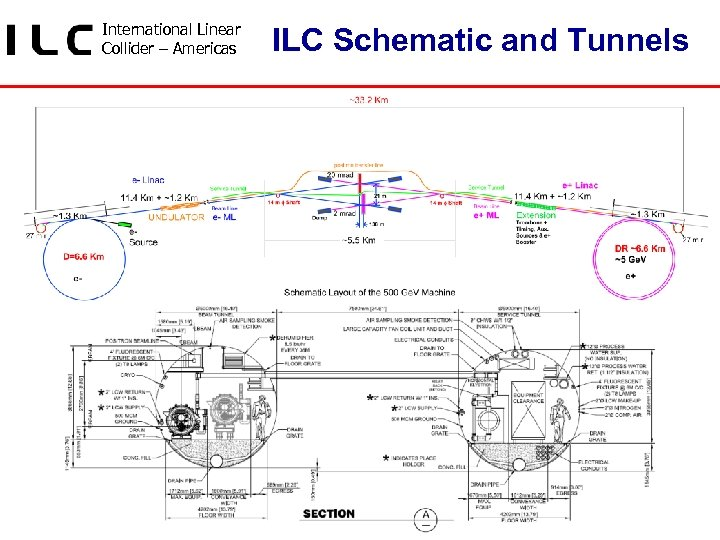 International Linear Collider – Americas ILC Schematic and Tunnels