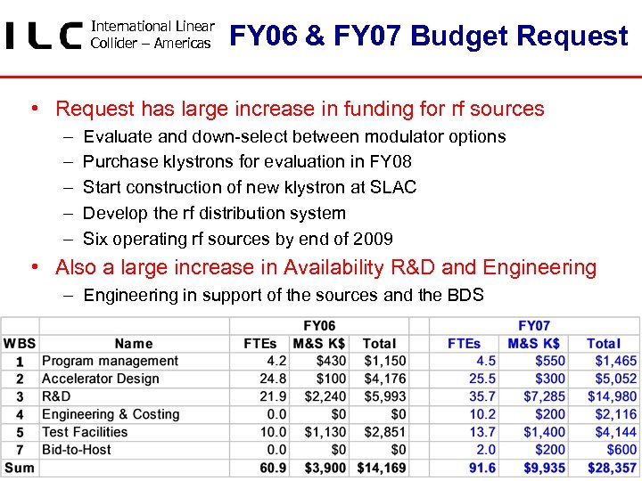 International Linear Collider – Americas FY 06 & FY 07 Budget Request • Request