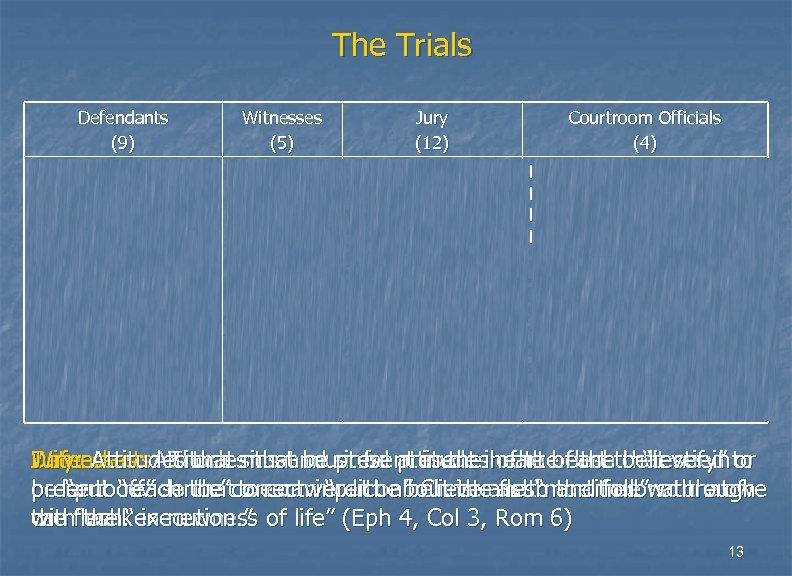 The Trials Defendants (9) Witnesses (5) Jury (12) Alderman Atheism Mr. Lustings Mr. Incredulity